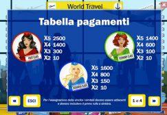 slot-world-travel
